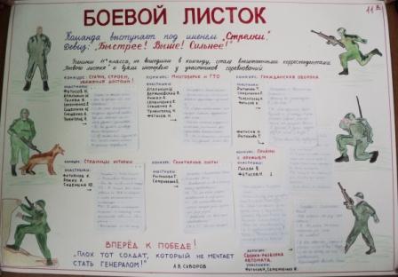 Боевой Листок Образец В Школу - фото 3